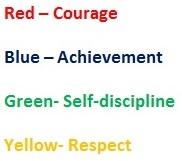 calwell high values